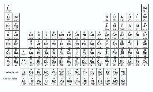 La tavola periodica contiene tutti gli elementi conosciuti, contrassegnati da un simbolo di una o due lettere