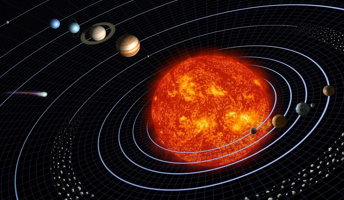 Da quanti pianeti è composto il Sistema Solare?