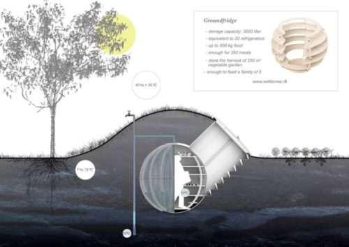 Ground Fridge rappresenta il futuro della conservazione degli alimenti.