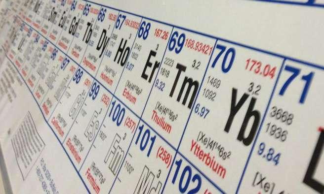 Quanti elementi ci sono nella tavola periodica? ( inizio 2016 )