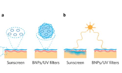 filtri-solari-protezione-medicina