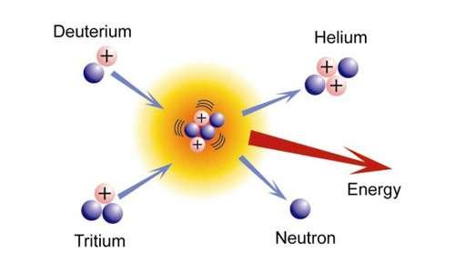fusion_nucleare