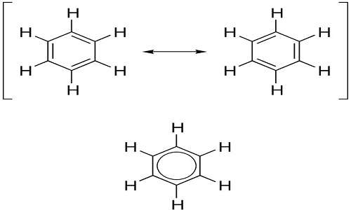 La reale struttura del benzene, capostipite degli idrocarburi aromatici.