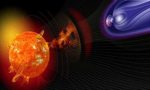 Il vento solare interagisce con il campo magnetico terrestre. Questo fenomeno è alla base dello spaceweather, o meteorologia spaziale.
