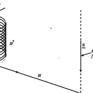 Protoni che si muovono lungo linee di campo magnetico creando aurore boreali. Il periodo migliore per vedere le aurore è quando ci sono molti protoni nell'atmosfera.