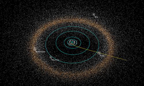 Un;immagine creata al computer della fascia di Kuiper.