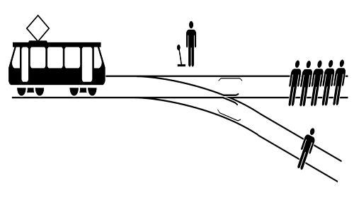 """Il problema del treno: """"l'antenato"""" della Moral Machine."""