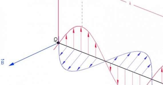 Le onde elettromagnetiche sono molto importanti e sapere cosa sono lo è altrettanto.