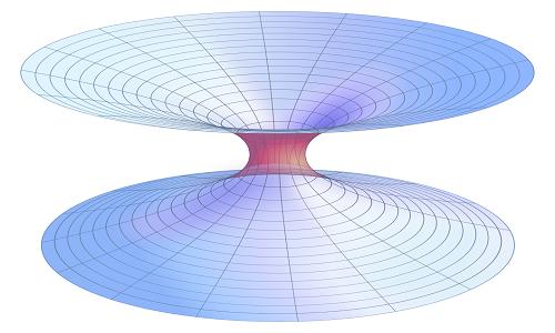 Il wormhole lorentziano è l'unico tipo di wormhole attraversabile in entrambi i sensi.