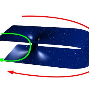 Un'ipotesi di wormhole sarebbe quella intra-universo, ossia di un cunicolo che collega due punti dello stesso spazio-tempo.