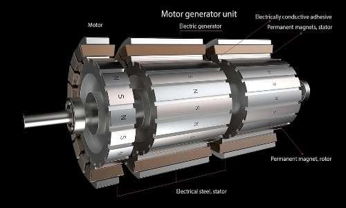 Italo treno usa motori PMM cioè permanent magnet motors