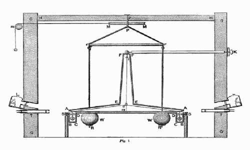 La strumentazione usata da Cavendish per determinare la costante di gravitazione universale e per calcolare la massa della Terra era composta da più elementi di complessa costruzione. Le difficoltà nella misurazione potevano riscontrarsi in qualsiasi variazione dello stato della strumentazione.