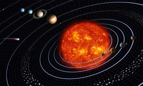 È mostrato il modello del sistema solare che comprende il Sole, i pianeti, gli asteroidi ed altri corpi. Il confronto tra le dimensioni dei copri si nota anche nel valore di massa della Terra che è la sesta in ordine di grandezza decrescente.