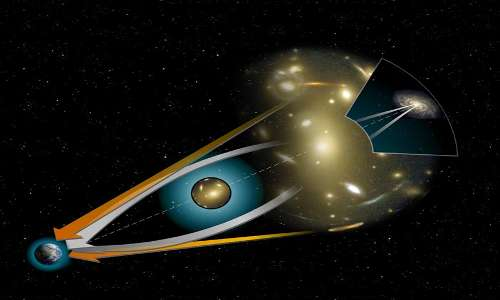 È mostrata una lente gravitazionale che devia l'impulso luminoso di una sorgente, come una galassia. Questo effetto è dovuto alla presenza di una grande massa che devia la luce.