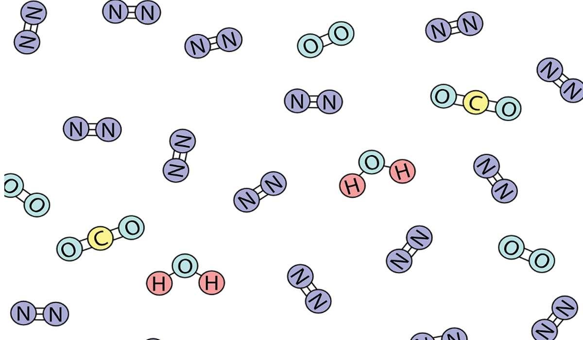 Quale di queste è una caratteristiche chimica che contraddistingue l'acqua?