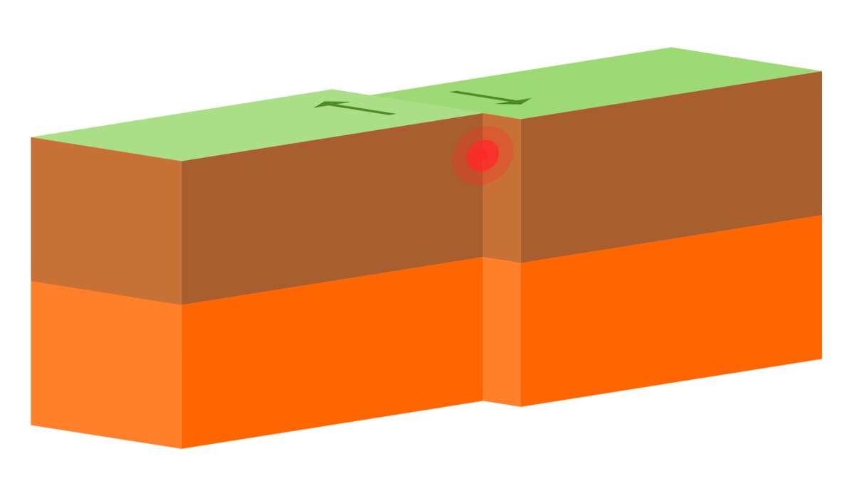 Su cosa poggia lo strato più profondo del fondale oceanico?