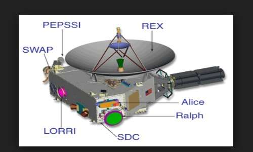 La sonda spaziale New Horizons ha 7 strumenti scientifici a bordo