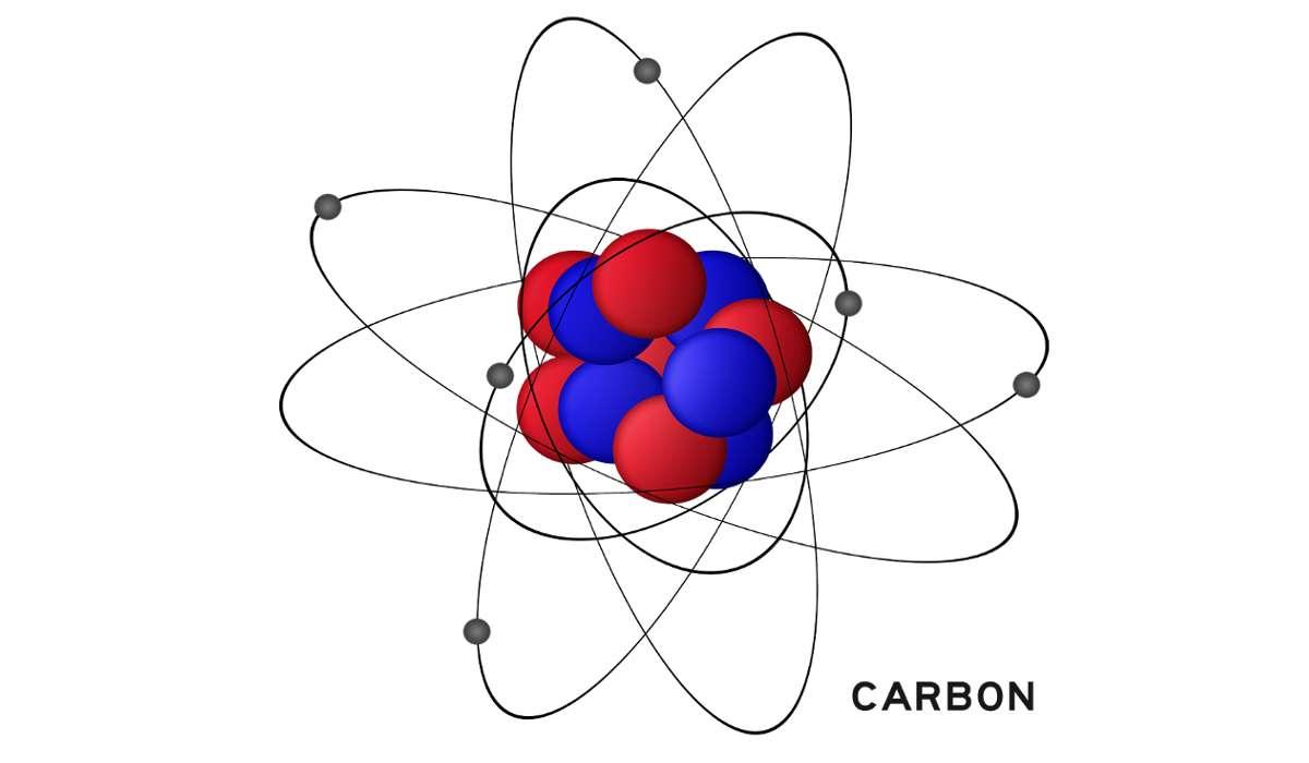 Un tipico esempio di applicazione del metodo scientifico è l'esperimento sul Carbonio condotto da chi?