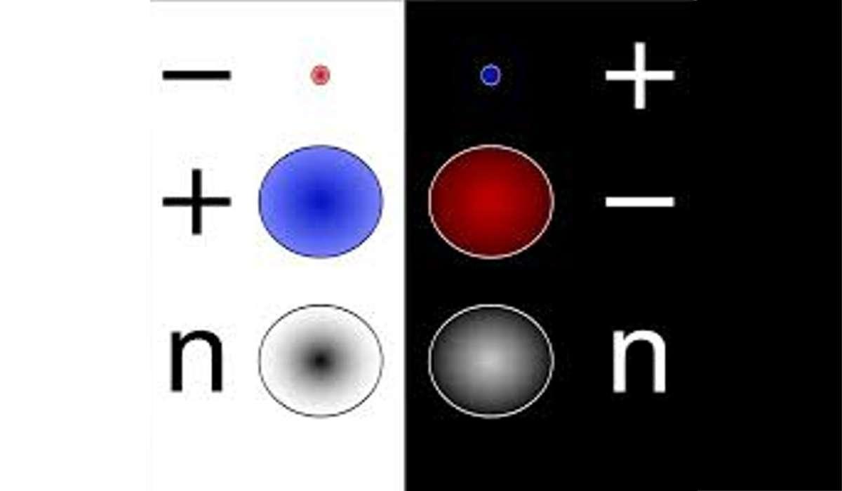 Qual è stata la prima antiparticella ad essere scoperta?