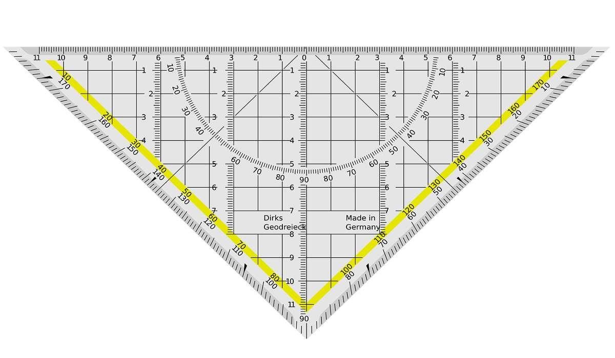 Unità di misura dell'angolo piano