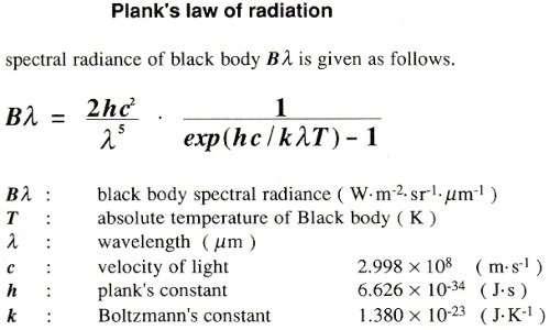La legge di Planck che descrive l'andamento della radianza spettrale in funzione di alcune grandezze e costanti
