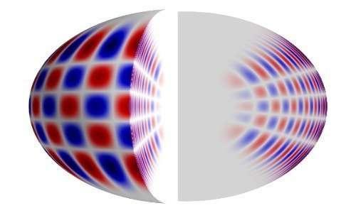 In eliosismologia si studia i modi oscillatori di pressione del Sole