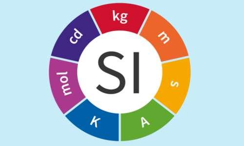 Schema delle 7 unità di misura fondamentali del Sistema Internazionale che fa riferimento alle definizioni decise alle conferenze dei pesi e misure.