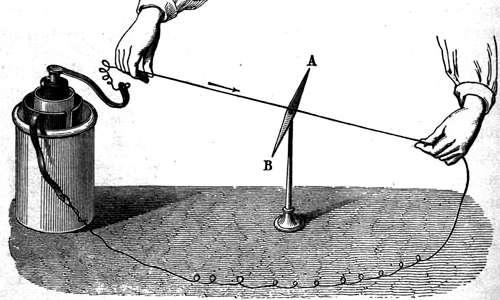 L'esperimento di Oersted mostra come un filo percorso da corrente genera un campo magnetico