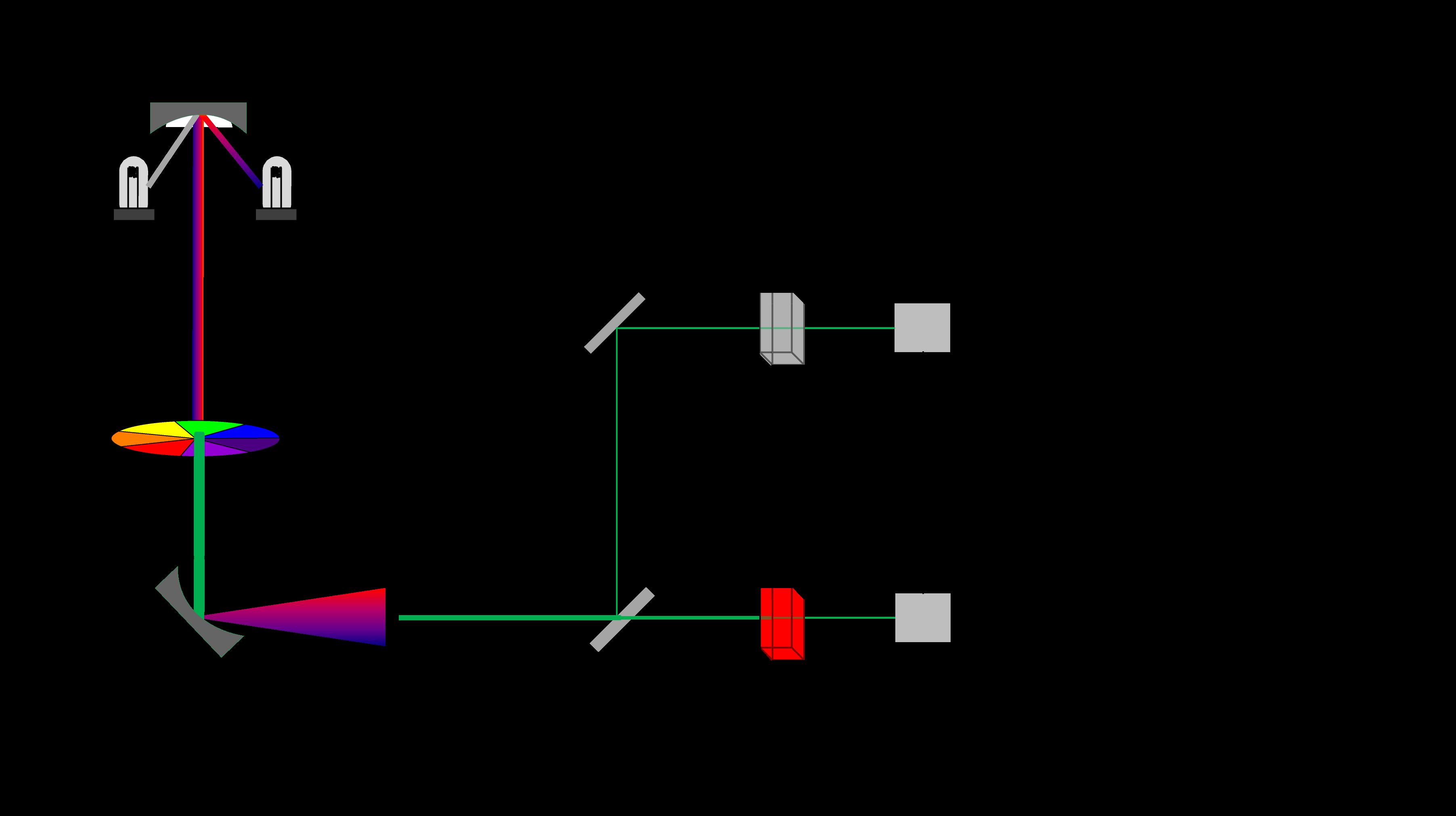 spettrofotometro per un clonaggio