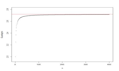 Il numero di Nepero serve per le funzioni esponenziale ed è applicabile in economia, fisica, astronomia e molto altro.
