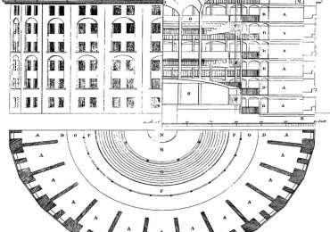 disegno schematizzato di un Panopticon