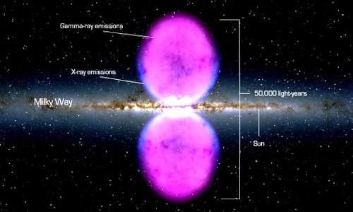 Le superbolle di Fermi in un'immagine artistica vengono paragonate alle dimensioni della Via Lattea