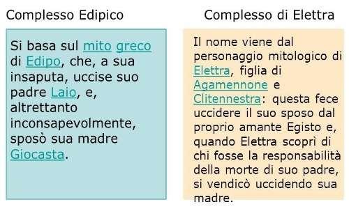 La sindrome di Capgras è stata spiegata dalla teoria psicoanalitica attraverso il Complesso di Edipo/Elettra.