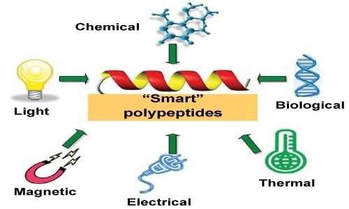 alcune delle proprietà delle nanoparticelle usate in nanomedicina