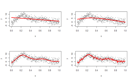 Regressione non parametrica usata in condizioni di non linearità