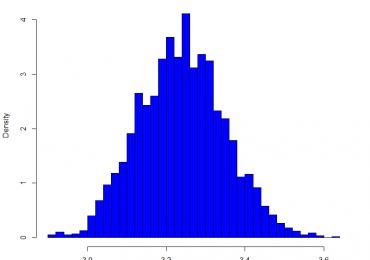 Il bootstrap è un metodo statistico per stimare la distribuzione di campionamento di uno stimatore, sostituendo dei dati nel campione originale.