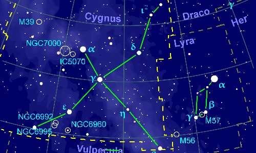 Kepler 452b costellazione del Cigno
